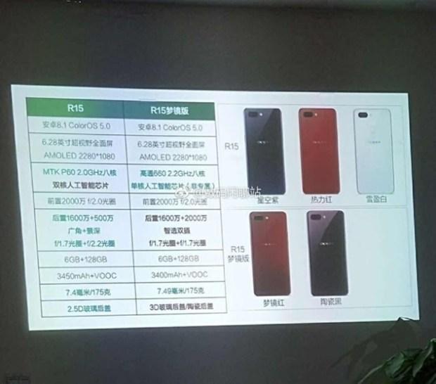 OPPO R15 可能有兩種版本,「夢境版」搭載高通 S660 處理器 OPPO-R15