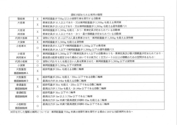 日本自駕如何申請與自駕相關注意事項 %E6%97%A5%E6%96%87%E8%AD%AF%E6%9C%AC%E8%83%8C%E9%9D%A2