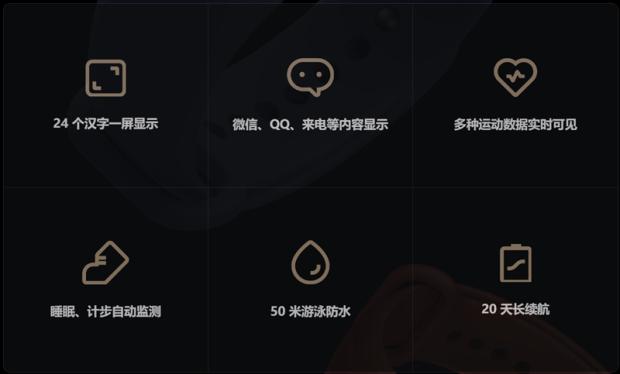 小米手環 3 發表,更漂亮、更強大、更耐久,台灣即將上市 Image-029