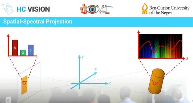 HC Vision 技術改造手機低畫素鏡頭,產出百萬高解析照片 螢幕快照-2018-06-07-下午10.05.33-900x482
