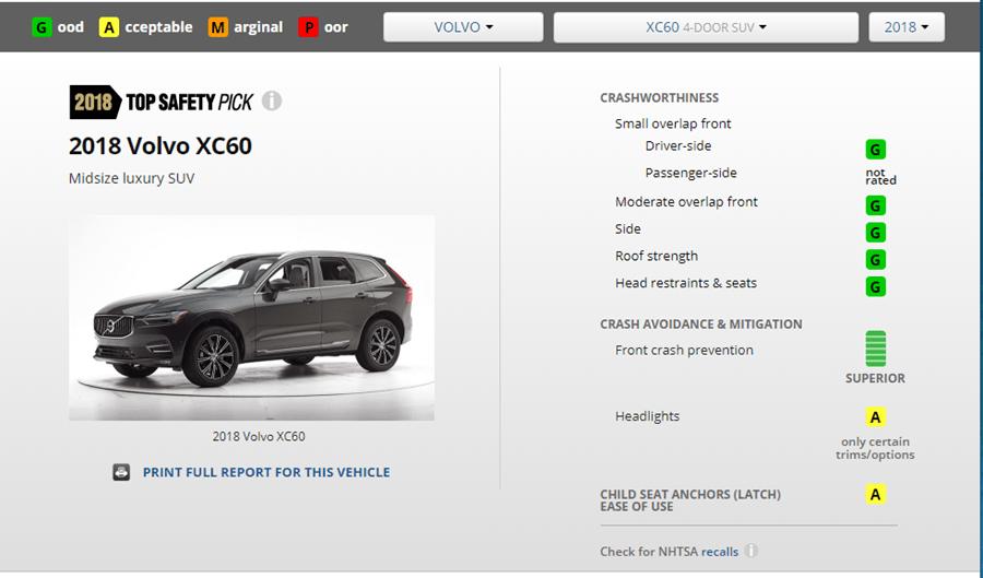 2018 Volvo XC60 於 IIHS 撞擊測試結果,獲得接近完美的評比 image
