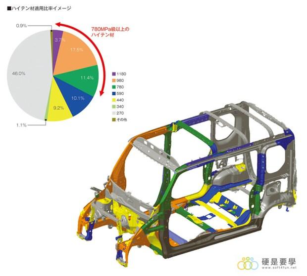 麵包車新選擇,Honda N-Van 搶攻日本輕型商用車市場 007_o