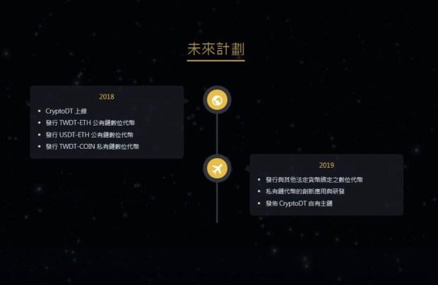 永遠與新台幣 1:1 錨定匯率,綠界科技推 CryptoDT 區塊鏈加密代幣貨幣服務 CryptoDTu672au4f86u8a08u756b
