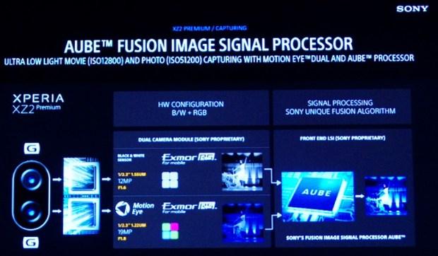 黑科技解密 Sony Mobile Xperia XZ2 Premium 雙鏡頭怪獸級攝影 DSC0465