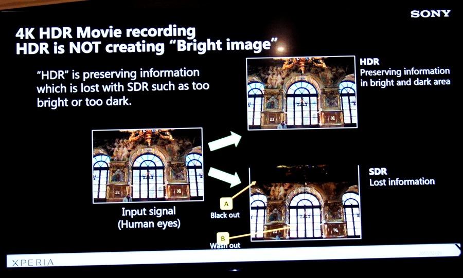 黑科技解密 Sony Mobile Xperia XZ2 Premium 雙鏡頭怪獸級攝影 DSC0498