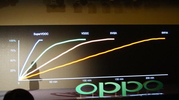 極致工藝完美展現,真正全螢幕手機 OPPO Find X DSC0978