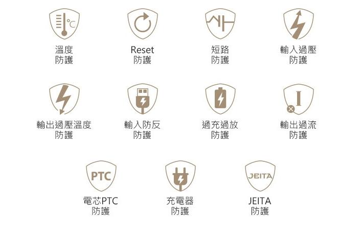 [評測] 全球最輕巧筆電行動電源 ZenPower Pro PD,支援 PD 3.0 快充、只有 320g 輕鬆好攜帶 image-9