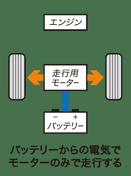Honda CR-V 小改款首次搭載油電混合動力,日本 Honda 將於 8/30 亮相 img_s05_hybrid_01