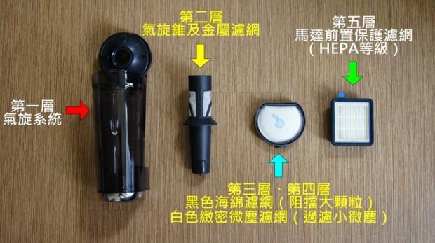 評測:Electrolux 伊萊克斯 PURE F9 滑移百變吸塵器,重新詮釋手持無線吸塵器 DSC1170_2