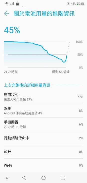 ZenFone 5Z 開箱評測,攝影、效能一級棒,2018年CP值最高的旗艦級手機 Screenshot_20180712-215647