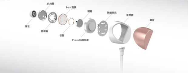 TUNAI 陶瓷動圈 Hi-Res 琴音耳機,低音渾厚、中音飽滿,享受高音質不用花大錢 05_u7206u70b8u5716