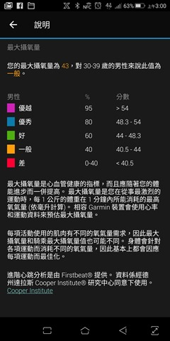 【團購】Garmin vivosport GPS、vivosmart 3 運動手環 Screenshot_20181031-030051
