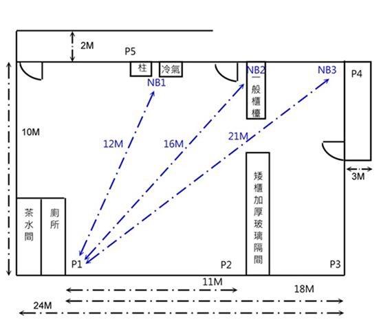 萬元 MESH 路由器大 PK (NETGEAR Orbi RBK40、TP-Link deco M9 Plus、D-LINK COVR-2202、ASUS Lyra Trio) clip_image102