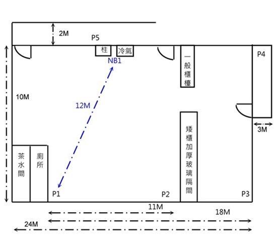 萬元 MESH 路由器大 PK (NETGEAR Orbi RBK40、TP-Link deco M9 Plus、D-LINK COVR-2202、ASUS Lyra Trio) clip_image104