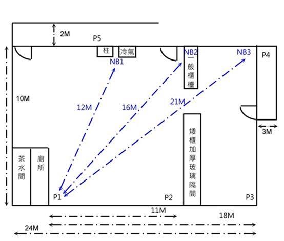 萬元 MESH 路由器大 PK (NETGEAR Orbi RBK40、TP-Link deco M9 Plus、D-LINK COVR-2202、ASUS Lyra Trio) clip_image119