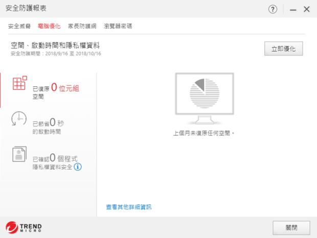 不占資源的趨勢科技 PC-cillin 2019 雲端版防毒軟體推薦,安心PAY 線上交易更安全 image039