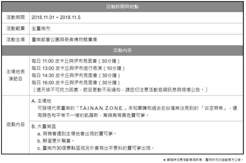 台南寶可夢活動 Safari Zone 30 個指定景點座標彙整,將出現出乎意料的寶可夢 %E5%9C%96%E7%89%87-020
