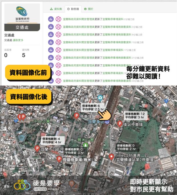 AI 大數據整合時代,用一支手機就能治理整座城市 車站-900x990