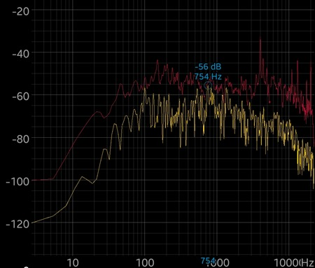 評測/Haier AP225 (小H) 高速卻不吵雜,適合房間擺設的空氣清淨機 Screenshot_20181104-125553_Spectroid