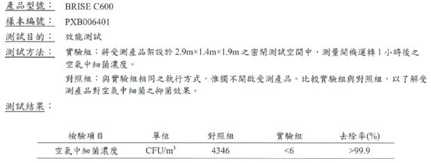 [開箱/評測] BRISE C600 空氣清淨機:安靜到讓你幾乎忘了它的存在 image-9