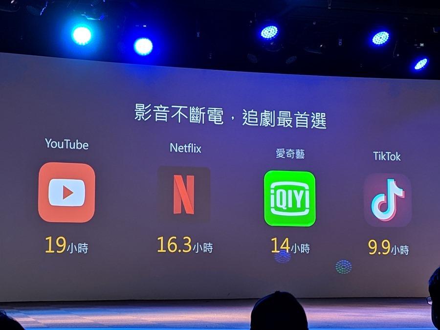 抓寶阿伯也愛用,超大電池、大螢幕手機 ZenFone Max Pro (M2) 來了! asus-zenfone-max-m2-18