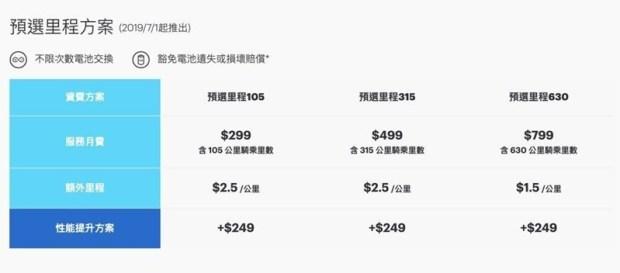 YAMAHA x Gogoro 速克達電動車 EC-05 將於 27 日發表 %E9%A0%90%E9%81%B8%E9%87%8C%E7%A8%8B
