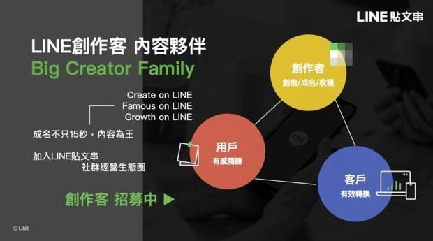 LINE 推 『Big Creator.LINE創作客』夥伴計畫 聚焦五大領域 擴大招募500達人 攜手開創社群新藍海 %E3%80%90%E5%9C%962%E3%80%91%E3%80%8CBig-Creator-%C2%B7-LINE%E5%89%B5%E4%BD%9C%E5%AE%A2-%E3%80%8D%E5%85%A7%E5%AE%B9%E5%A4%A5%E4%BC%B4
