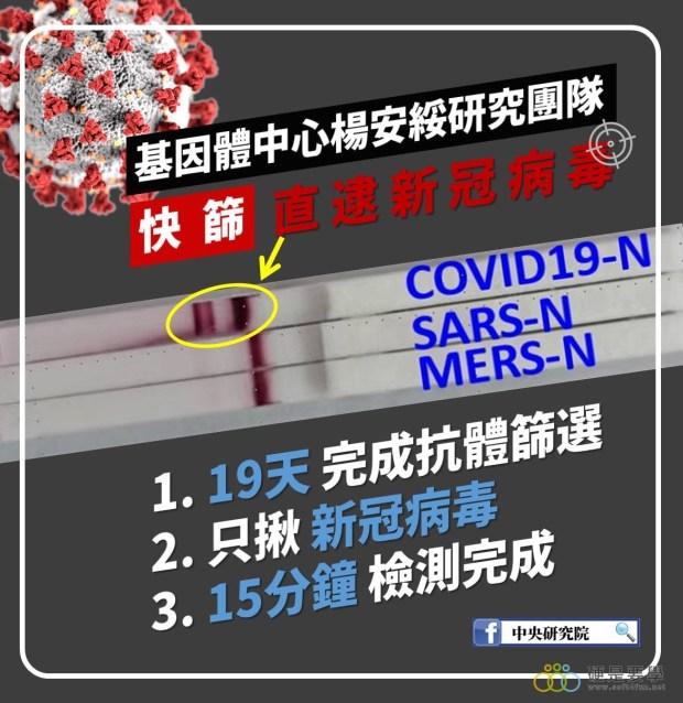 4小時變15分鐘!中研院宣布武漢肺炎快篩試劑研發成功 267D1909-968F-488D-AD02-5509A658052A