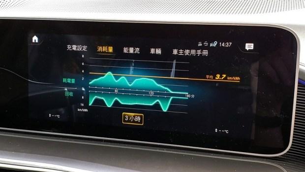 [試駕] 讓人合不攏嘴的賓士首款電動車 Mercedes-Benz EQC 400 4MATIC 運動版 20200502_143743