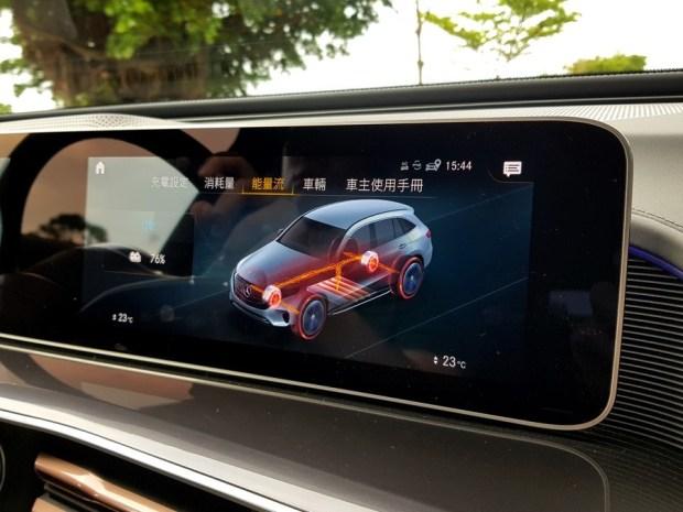 [試駕] 讓人合不攏嘴的賓士首款電動車 Mercedes-Benz EQC 400 4MATIC 運動版 20200502_154457