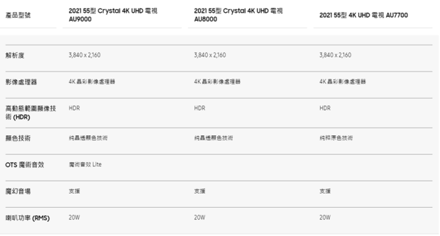 頂規不頂貴!Samsung Neo QLED 8K 量子電視再次突破極限,體驗絕妙影音饗宴不是夢 image-2