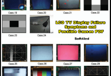 LCD TV Display Failure Symptoms and Possible Causes PDF