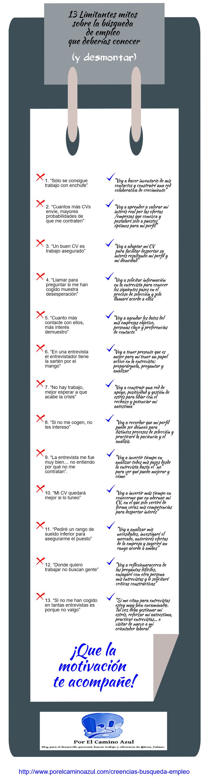 Mitos sobre la Busqueda de Empleo Infografia 13 Falsos Mitos sobre la Búsqueda de Empleo