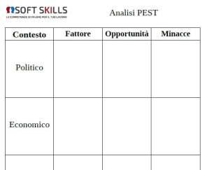 Modulo per analisi PEST