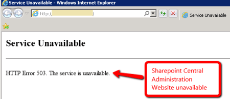 SharePoint Central Admin Site showing HTTP Error 503
