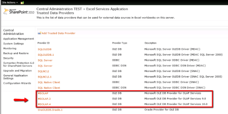 SharePoint Excel Services - Trusted Data Provider - MSOLAP.5 not present by default