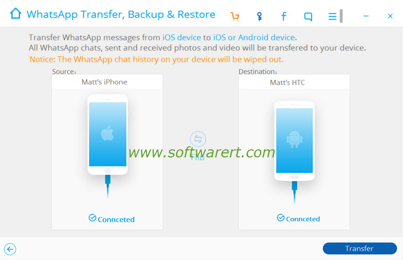 transfer whatsapp messages, photos, videos iphone to android
