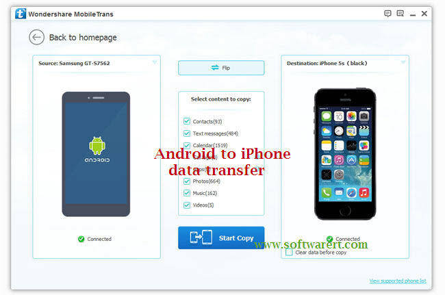 android to iphone data transfer