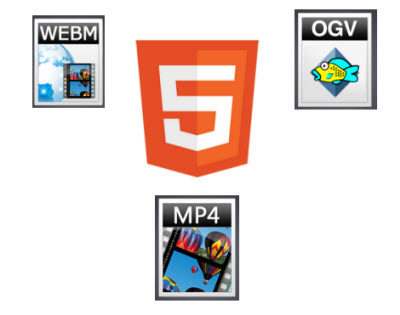 html5 videos mp4 webm and ogv