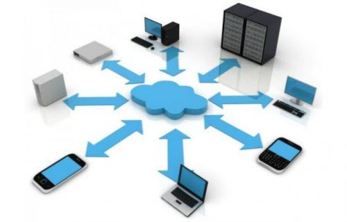 online file transfer storage sharing