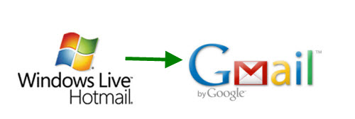 transfer contacts hotmail gmail