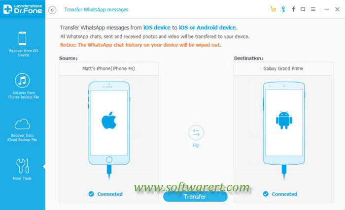 transfer whatsapp messages from iphone to android phone