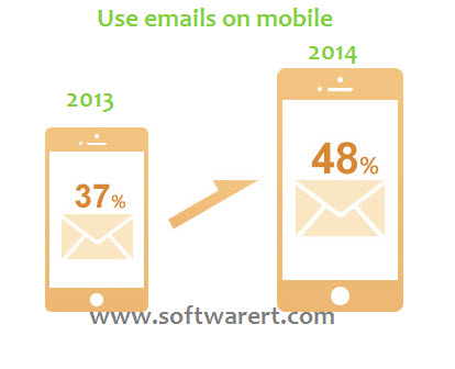 use emails mobile 2013 and 2014