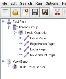 Recorded JMeter Test Plan using Http Proxy Server