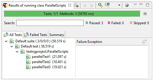 TestNG Parallel Execution