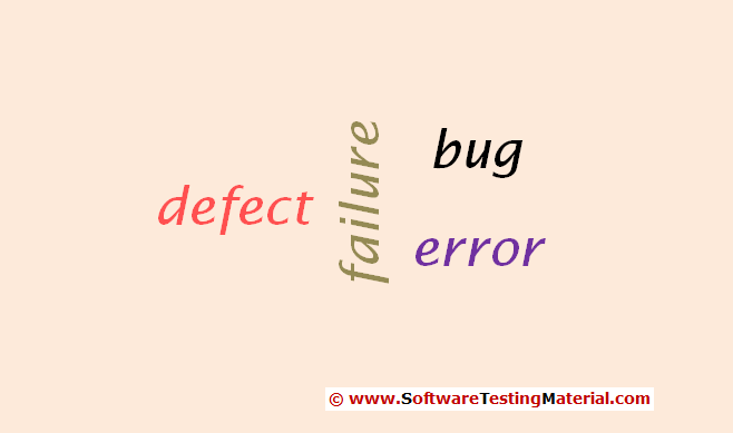 difference between defect, bug, error and failure