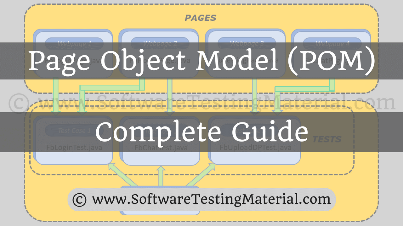 Page Object Model With Page Factory In Selenium Complete Guide