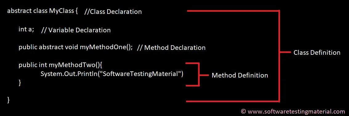 Declaration Vs Definition