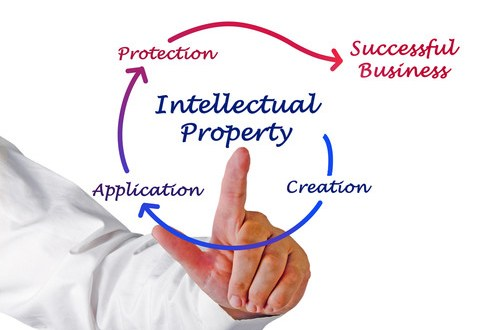 Tips to Protect Your Startup Idea and Intellectual Property