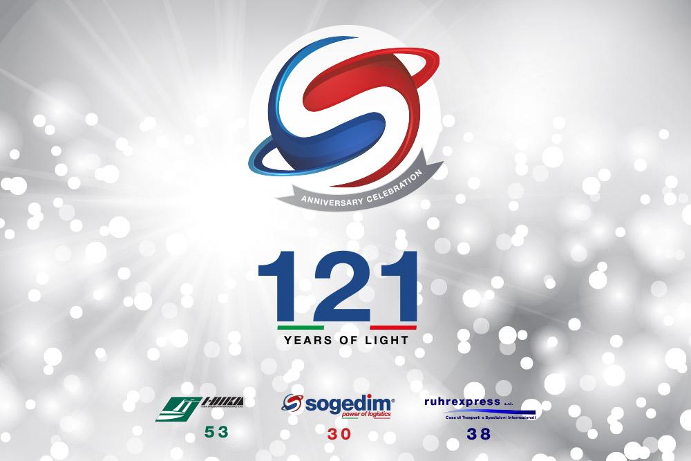 Anniversario Sogedim Srl -121 anni di storia del Gruppo